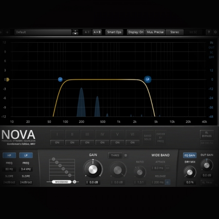 Using Dynamic Equalisation on Female Vocals screen shows the tdr nova ge dynamic equaliser plugins