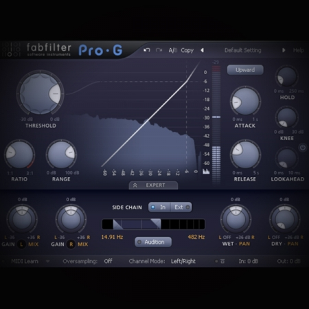 Using Expansion - the power of Side-chaining screen shows the fabfilter pro g gate expander plugin