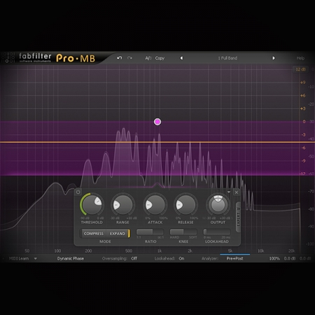 The 4 Modes of Compression and Expansion screen shows the fabfilter pro mb multiband compressor plugin