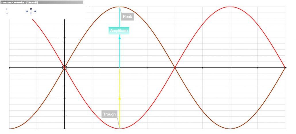 Low End - Frequencies - Samplecraze
