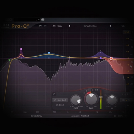 Using Dynamic EQ on the Drum Group screen displaying fabfilter q3 dynamic eq